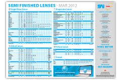 KODAK progressive lenses